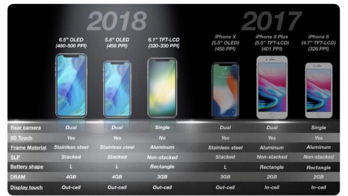 6.1 inch LCD iPhone model
