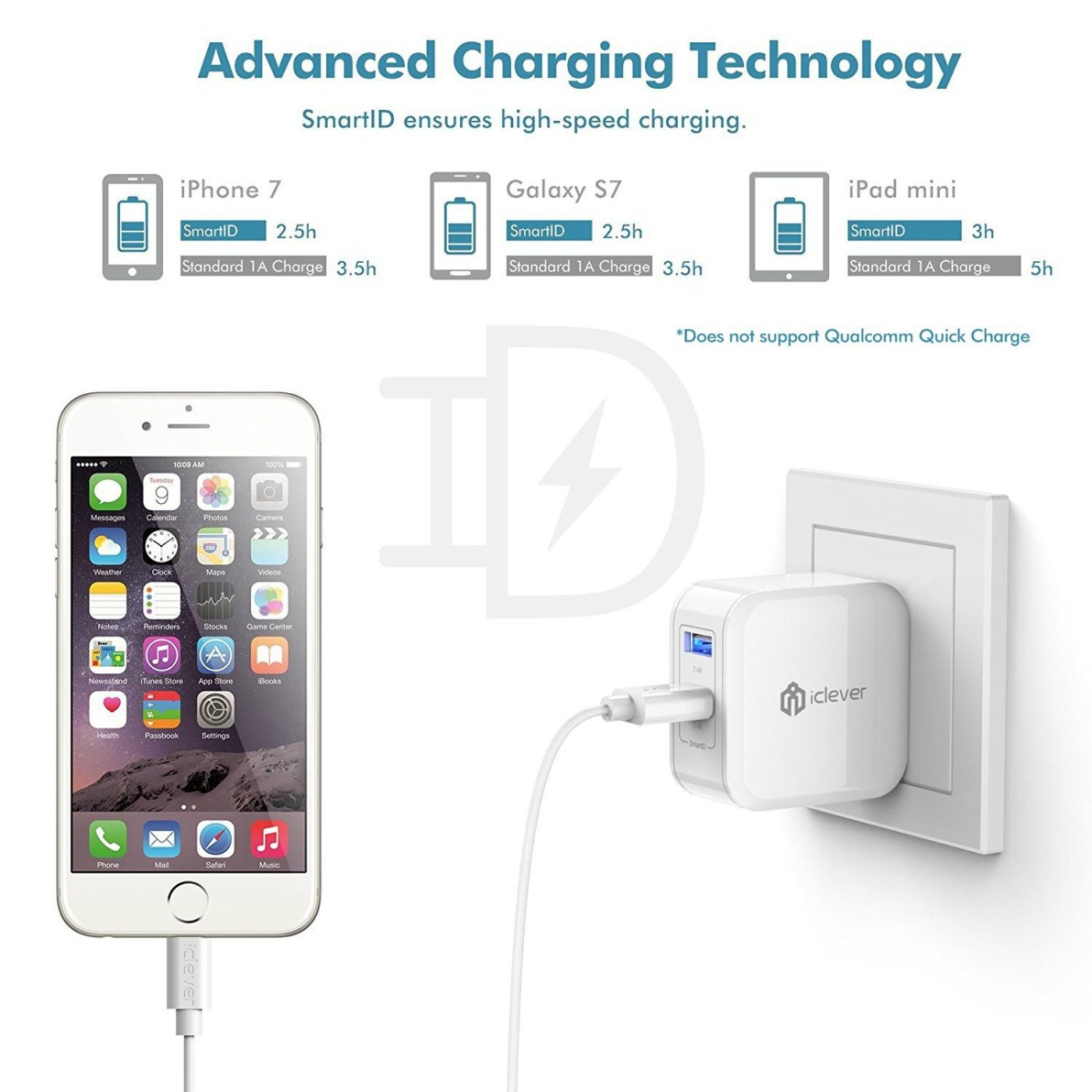 fast usb wall charger