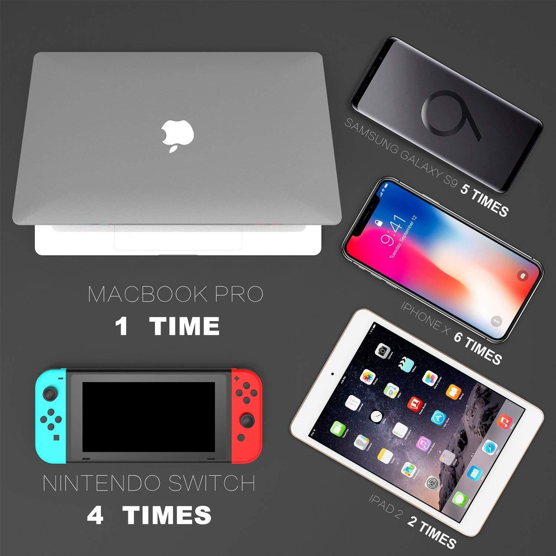 macbook 20000 mah powerbank